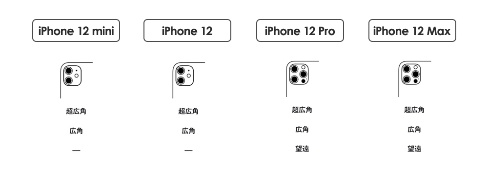 iphone-compare-image-03